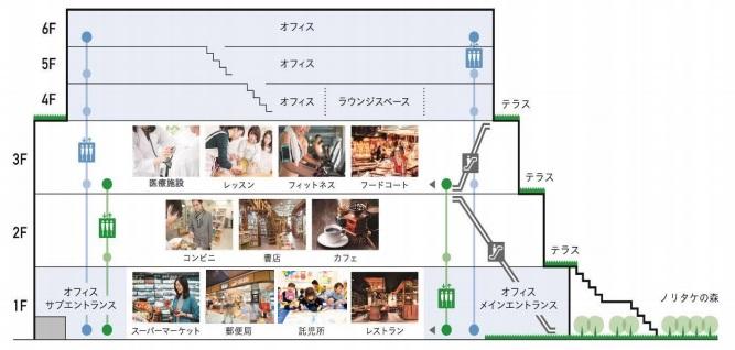 イオンモール名古屋ノリタケガーデン(Nagoya Noritake Garden)のオフィスイメージ